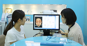 Facial Analysis System